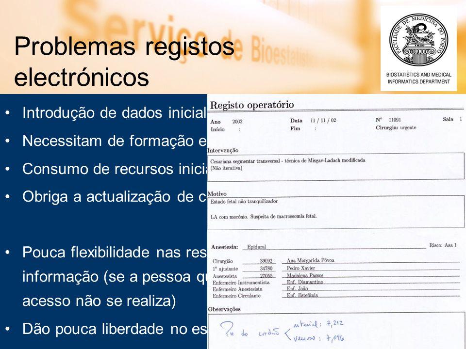 Problemas registos electrónicos
