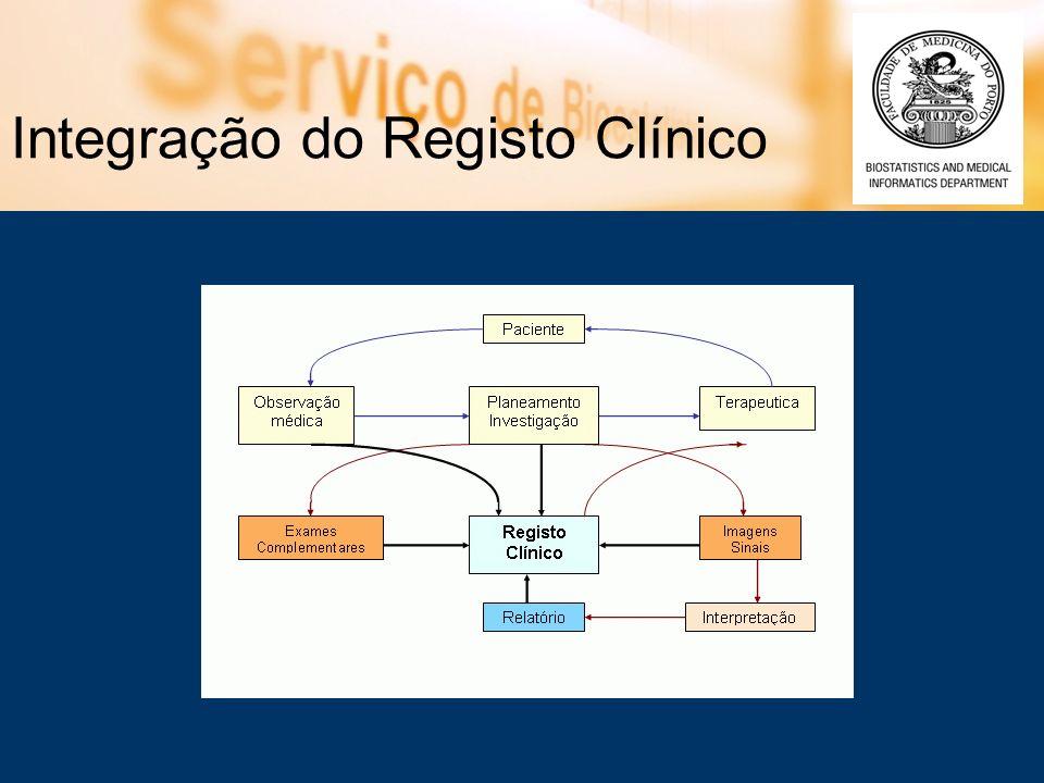 Integração do Registo Clínico