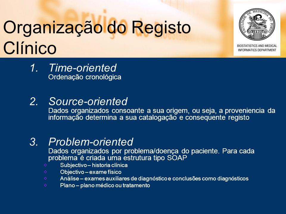 Organização do Registo Clínico