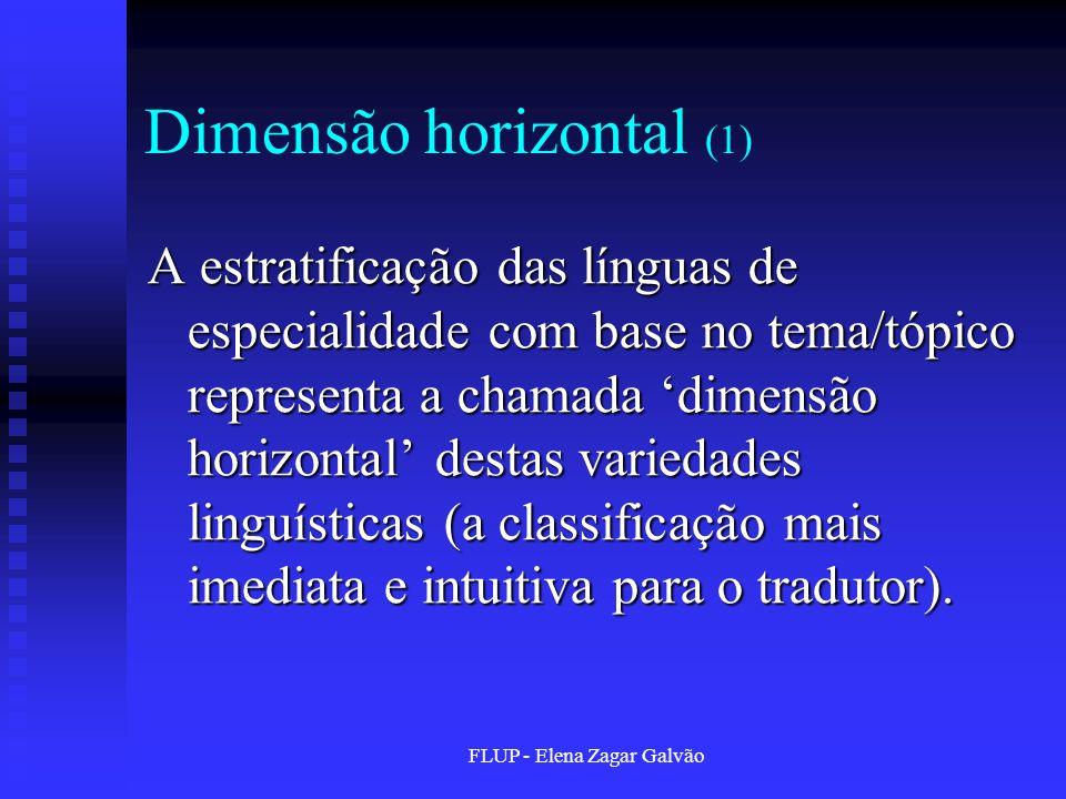 Dimensão horizontal (1)