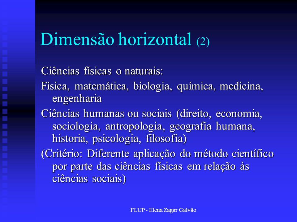 Dimensão horizontal (2)