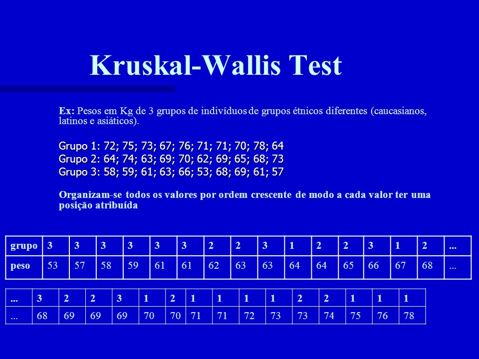 Kruskal-Wallis TestEx: Pesos em Kg de 3 grupos de indivíduos de grupos étnicos diferentes (caucasianos, latinos e asiáticos).