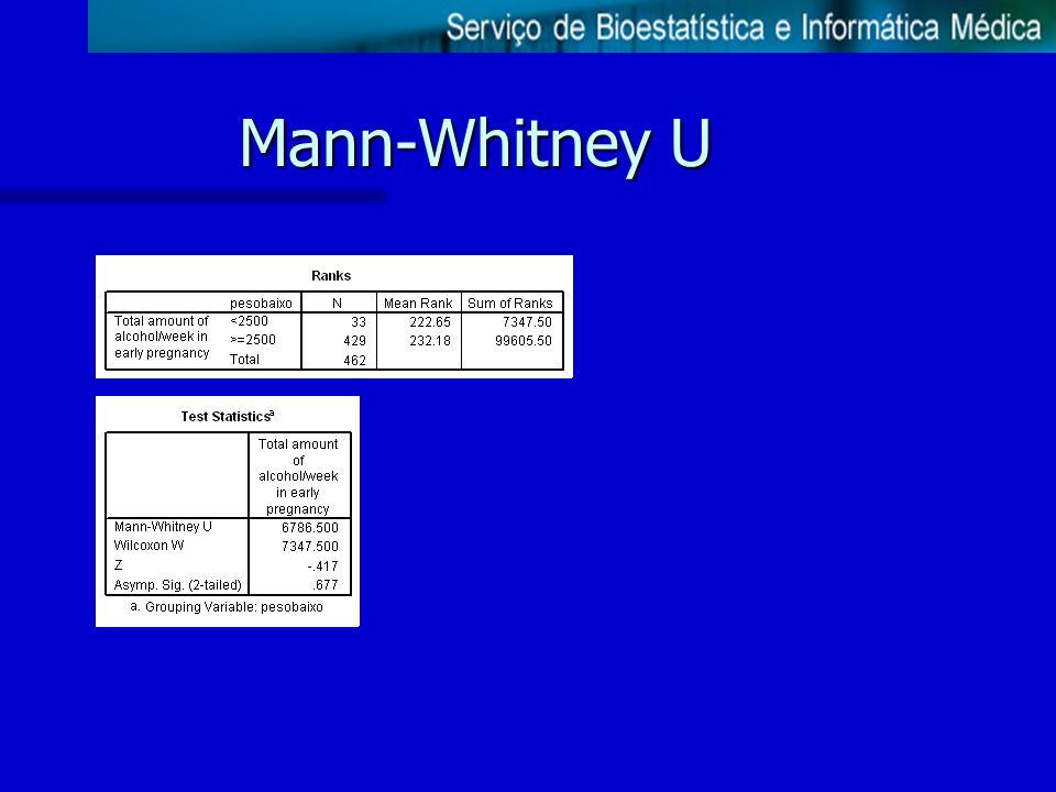 Mann-Whitney U