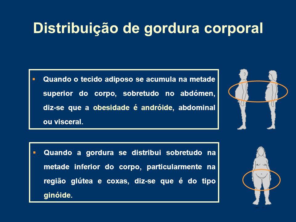 Distribuição de gordura corporal