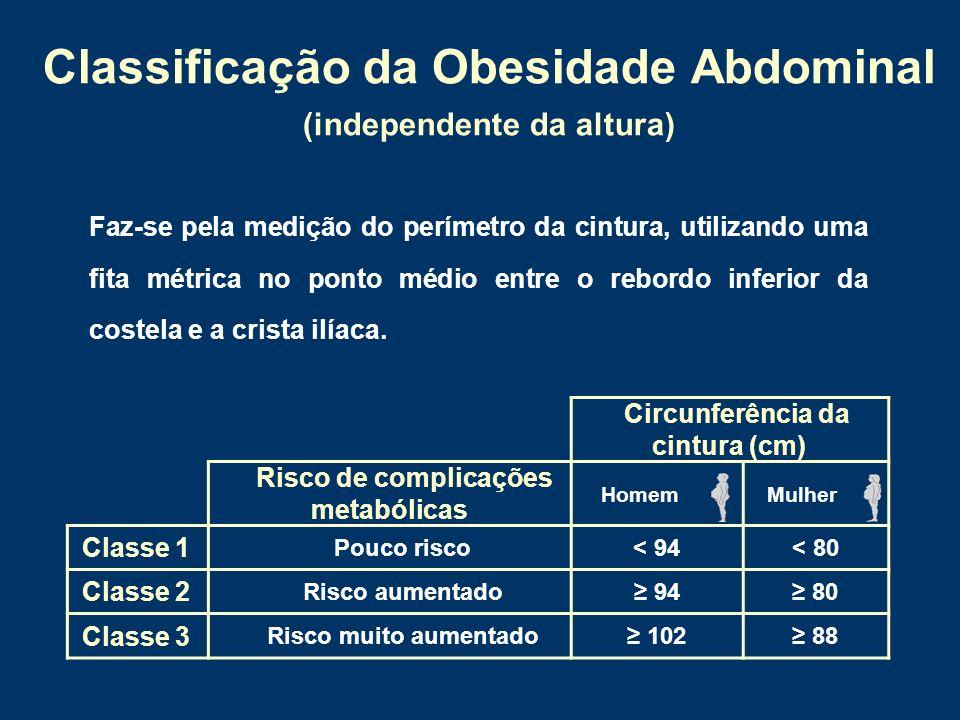 Classificação da Obesidade Abdominal (independente da altura)
