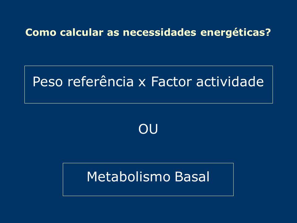 Peso referência x Factor actividade
