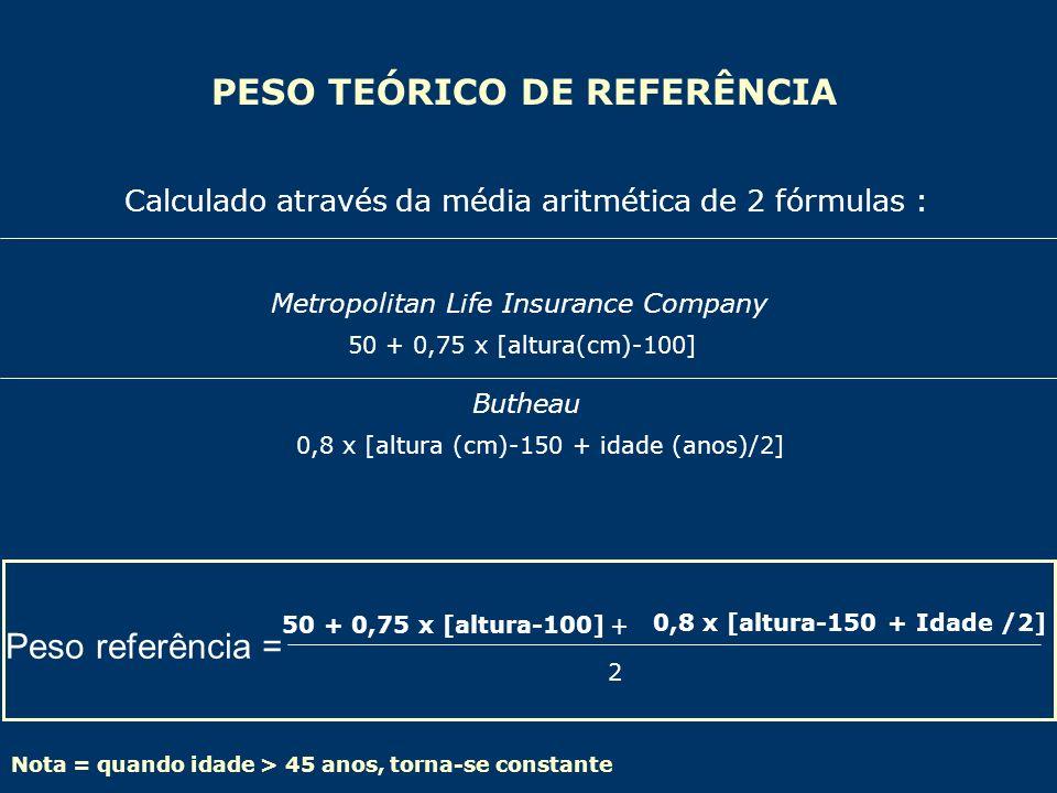 PESO TEÓRICO DE REFERÊNCIA