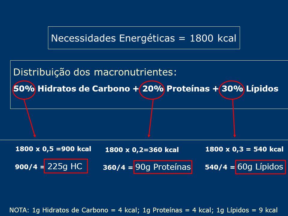 Necessidades Energéticas = 1800 kcal