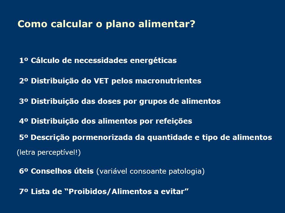 Como calcular o plano alimentar