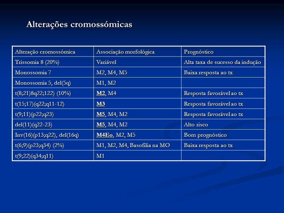 Alterações cromossómicas