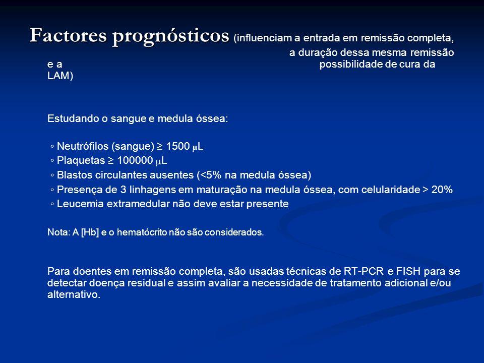 Factores prognósticos (influenciam a entrada em remissão completa,
