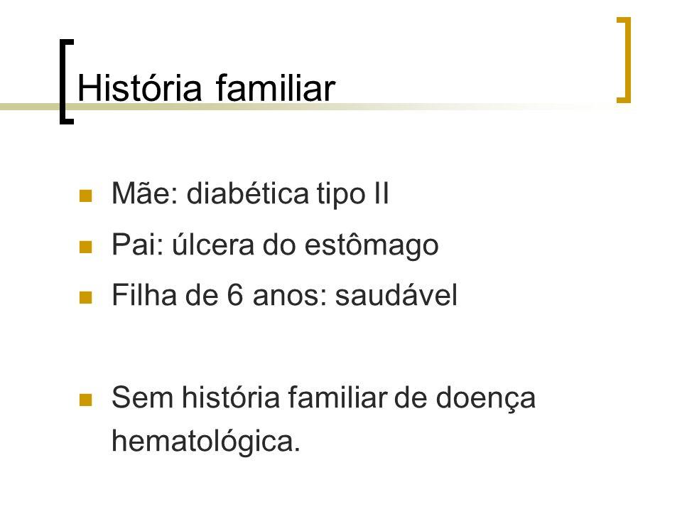 História familiar Mãe: diabética tipo II Pai: úlcera do estômago