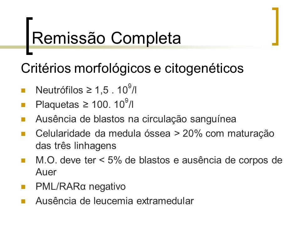 Remissão Completa Critérios morfológicos e citogenéticos