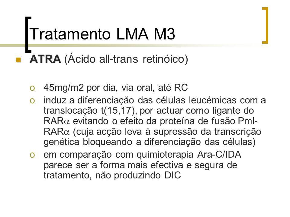 Tratamento LMA M3 ATRA (Ácido all-trans retinóico)