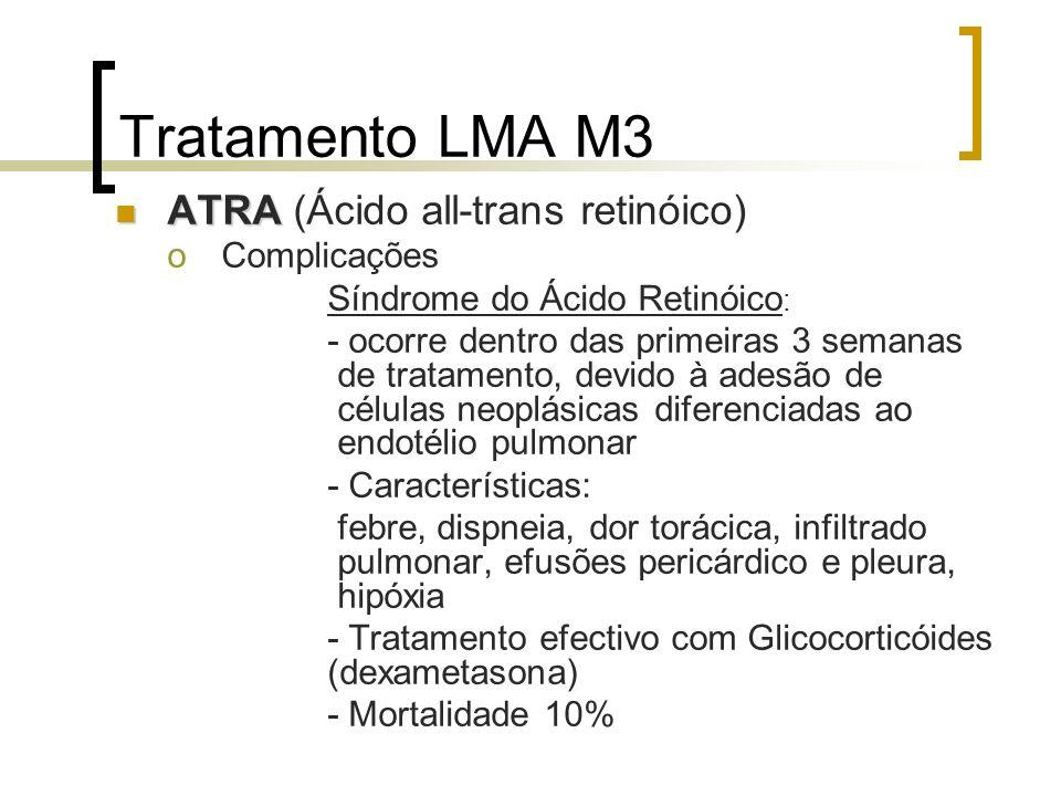 Tratamento LMA M3 ATRA (Ácido all-trans retinóico) Complicações