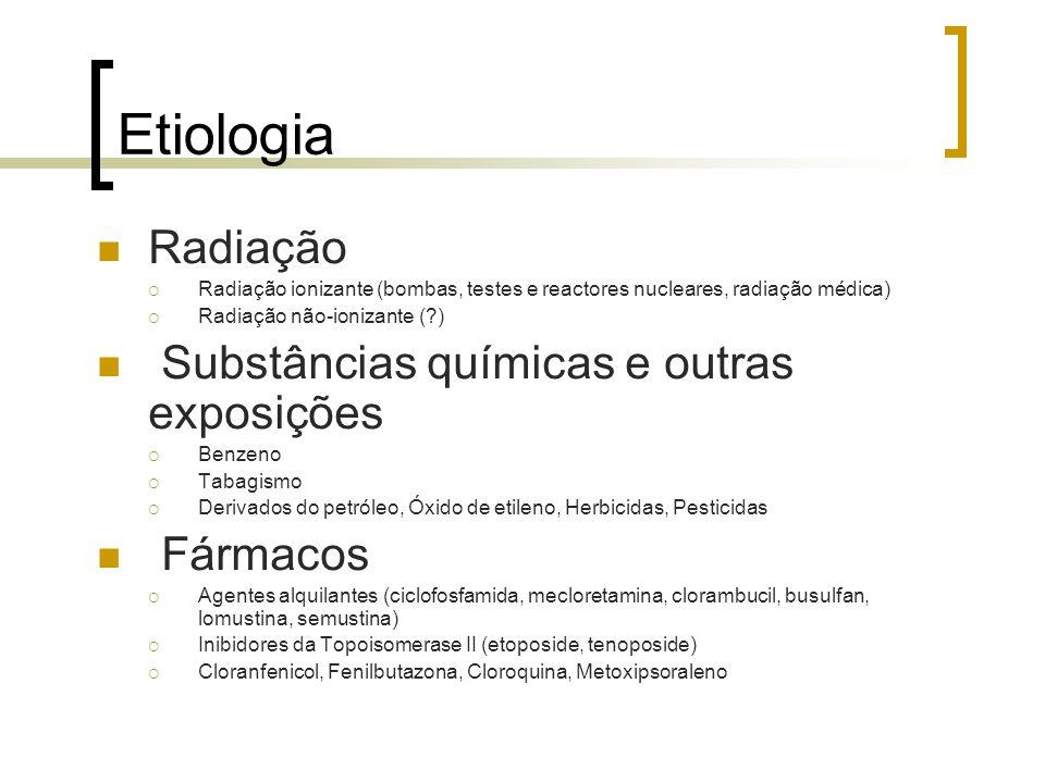 Etiologia Radiação Substâncias químicas e outras exposições Fármacos