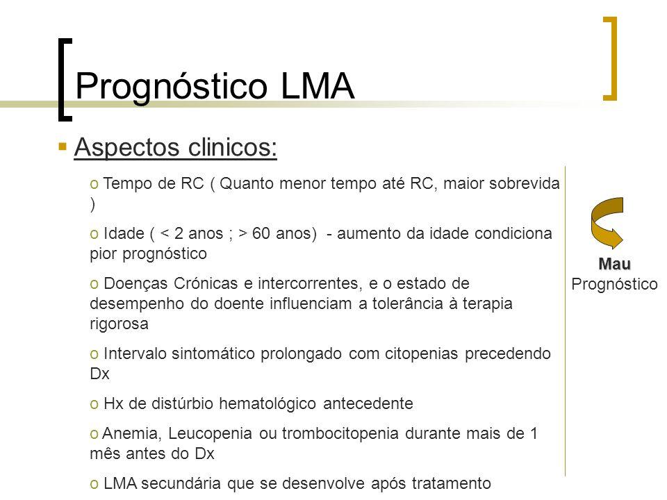Prognóstico LMA Aspectos clinicos: