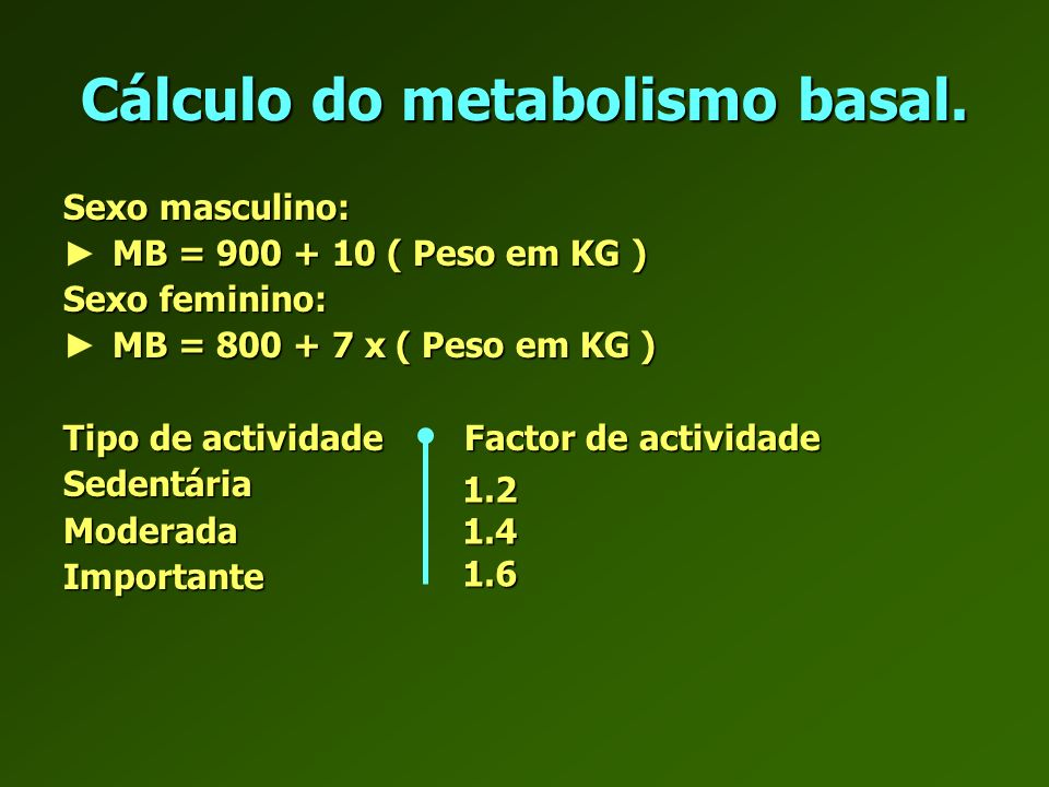 Cálculo do metabolismo basal.