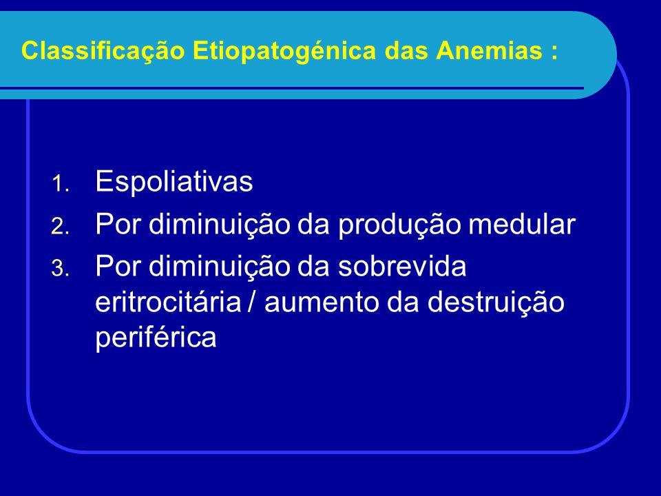 Classificação Etiopatogénica das Anemias :