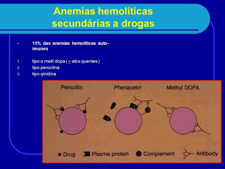Anemias hemolíticas secundárias a drogas