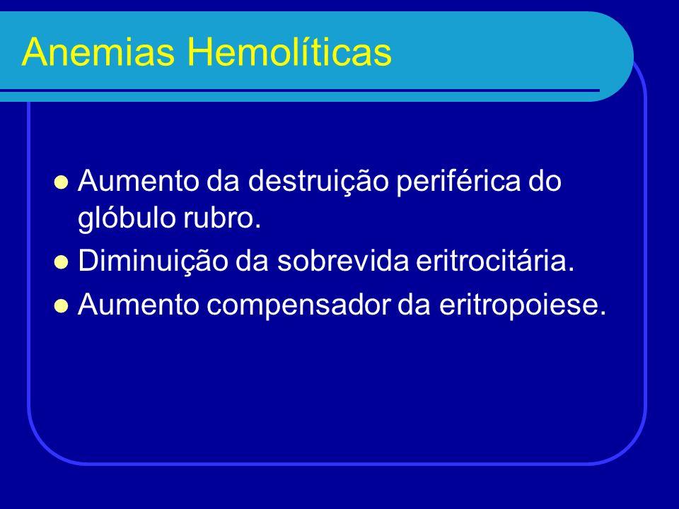 Anemias Hemolíticas Aumento da destruição periférica do glóbulo rubro.