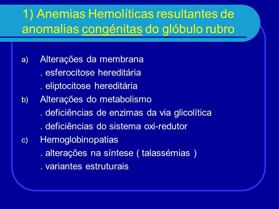 1) Anemias Hemolíticas resultantes de anomalias congénitas do glóbulo rubro