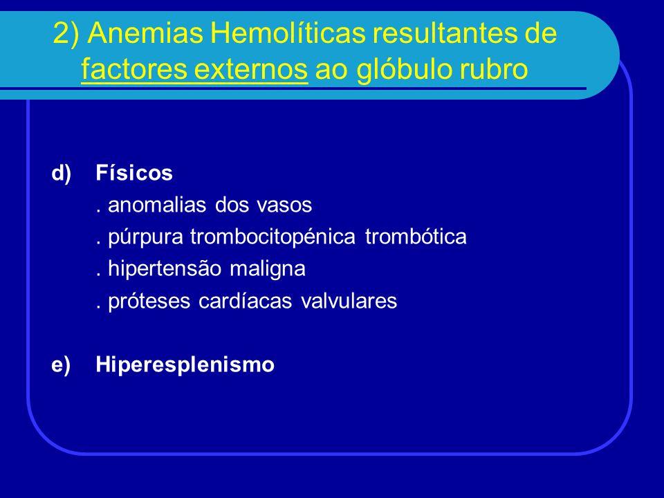 2) Anemias Hemolíticas resultantes de factores externos ao glóbulo rubro