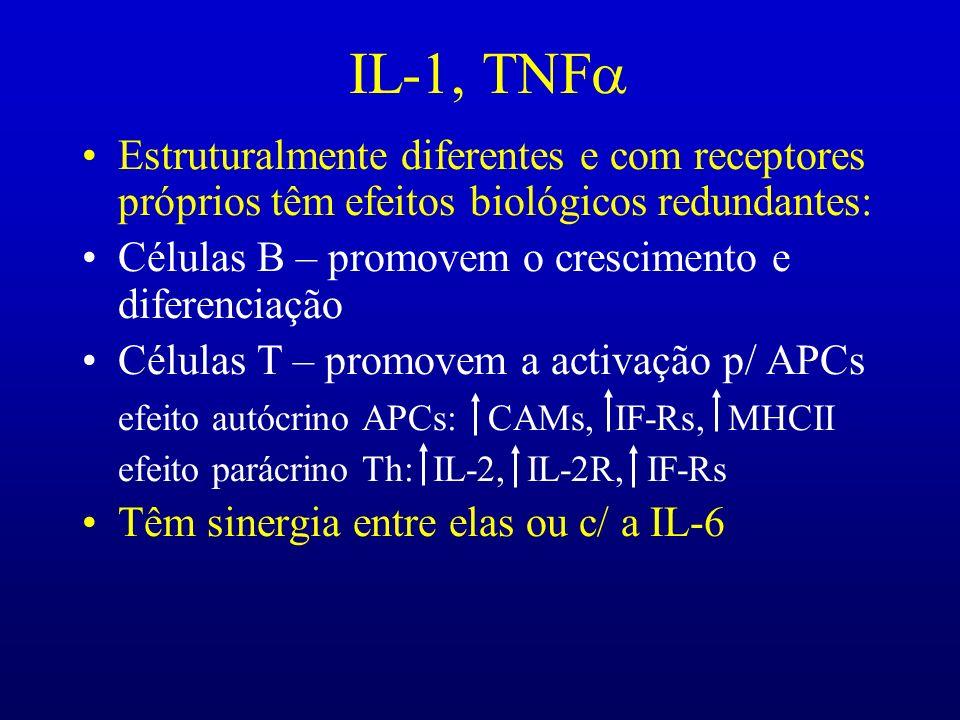 IL-1, TNFa Estruturalmente diferentes e com receptores próprios têm efeitos biológicos redundantes: