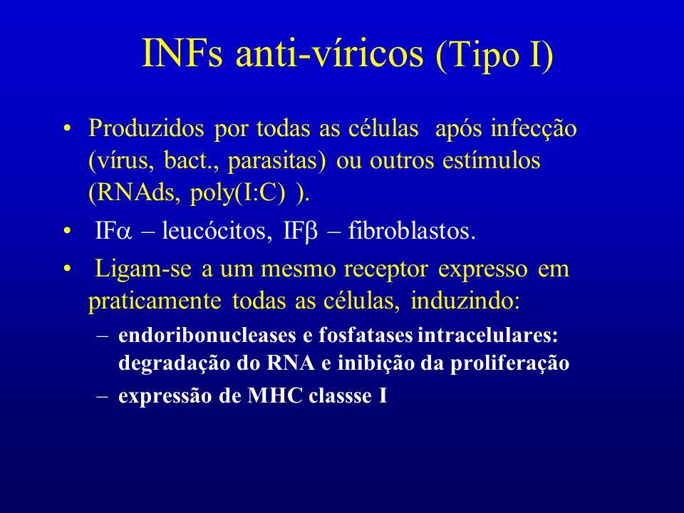 INFs anti-víricos (Tipo I)
