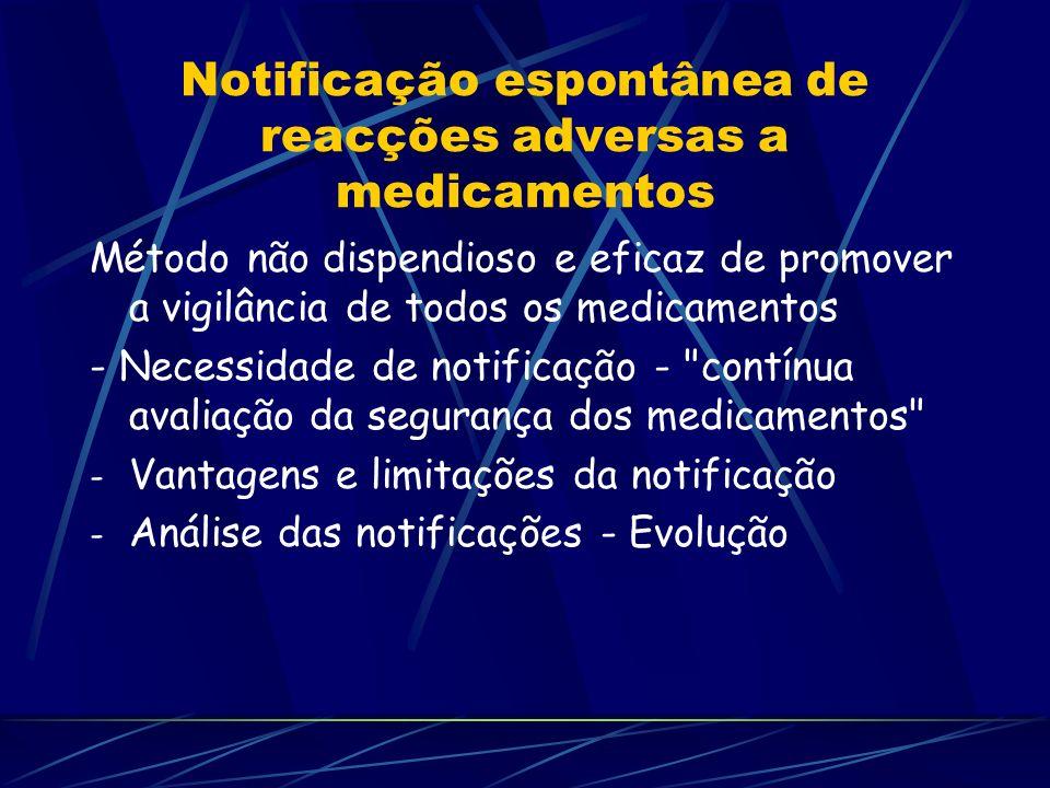 Notificação espontânea de reacções adversas a medicamentos