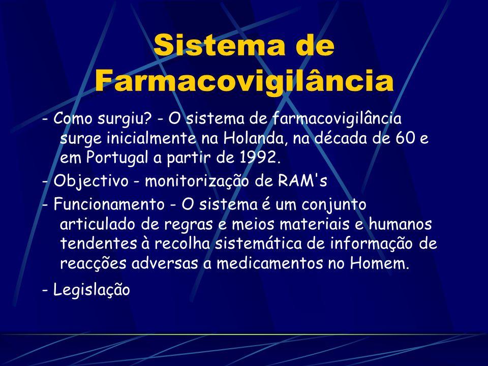 Sistema de Farmacovigilância