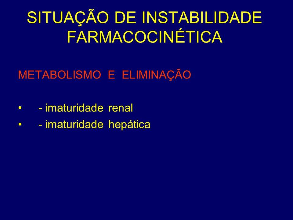 SITUAÇÃO DE INSTABILIDADE FARMACOCINÉTICA