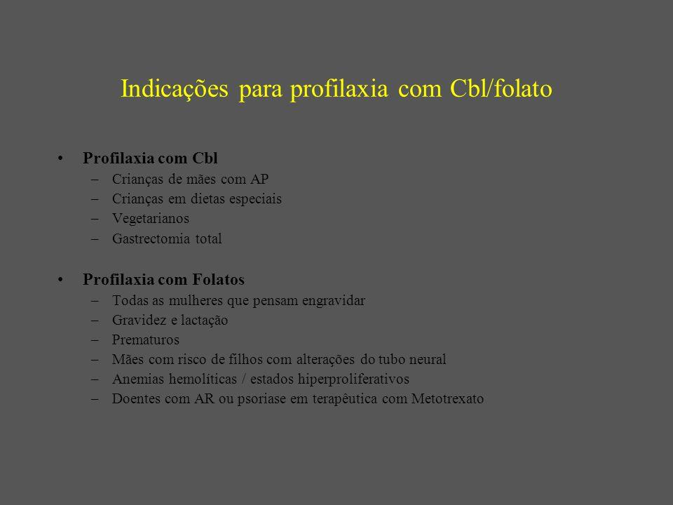 Indicações para profilaxia com Cbl/folato