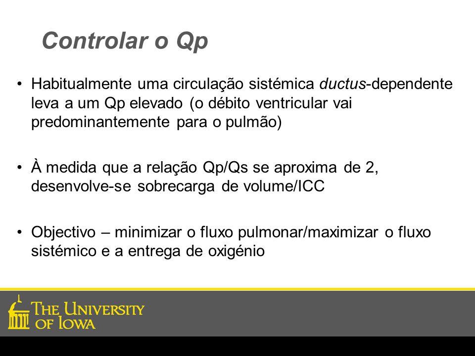 Controlar o Qp