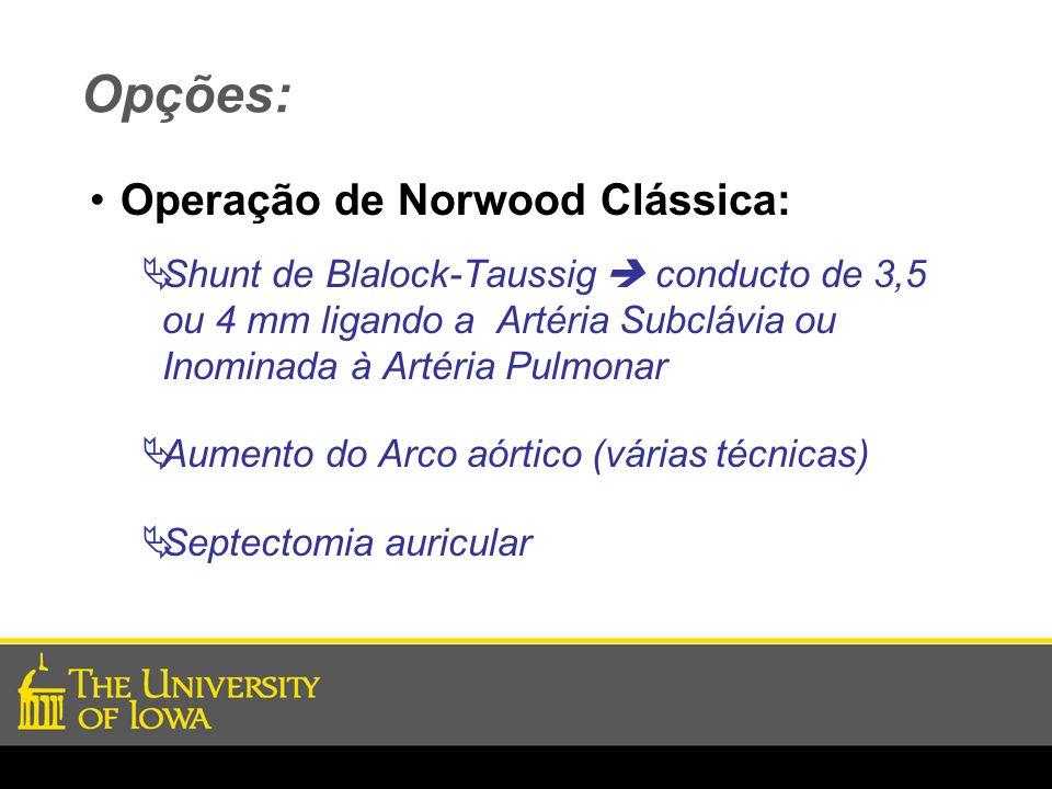 Opções: Operação de Norwood Clássica: