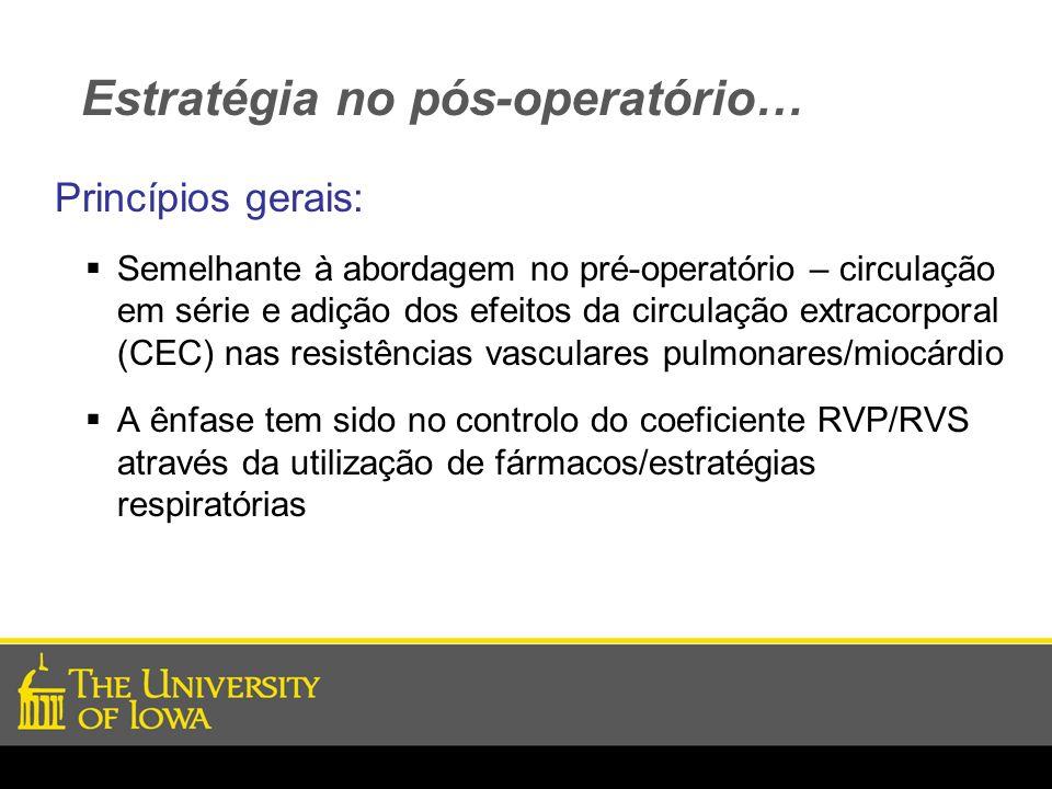 Estratégia no pós-operatório…