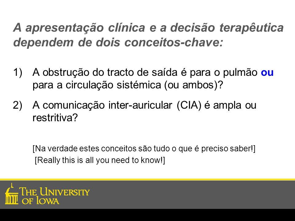 A apresentação clínica e a decisão terapêutica dependem de dois conceitos-chave:
