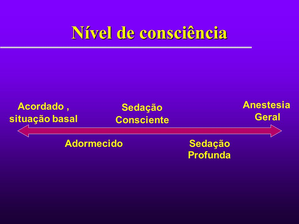 Nível de consciência Acordado , situação basal Anestesia Geral Sedação