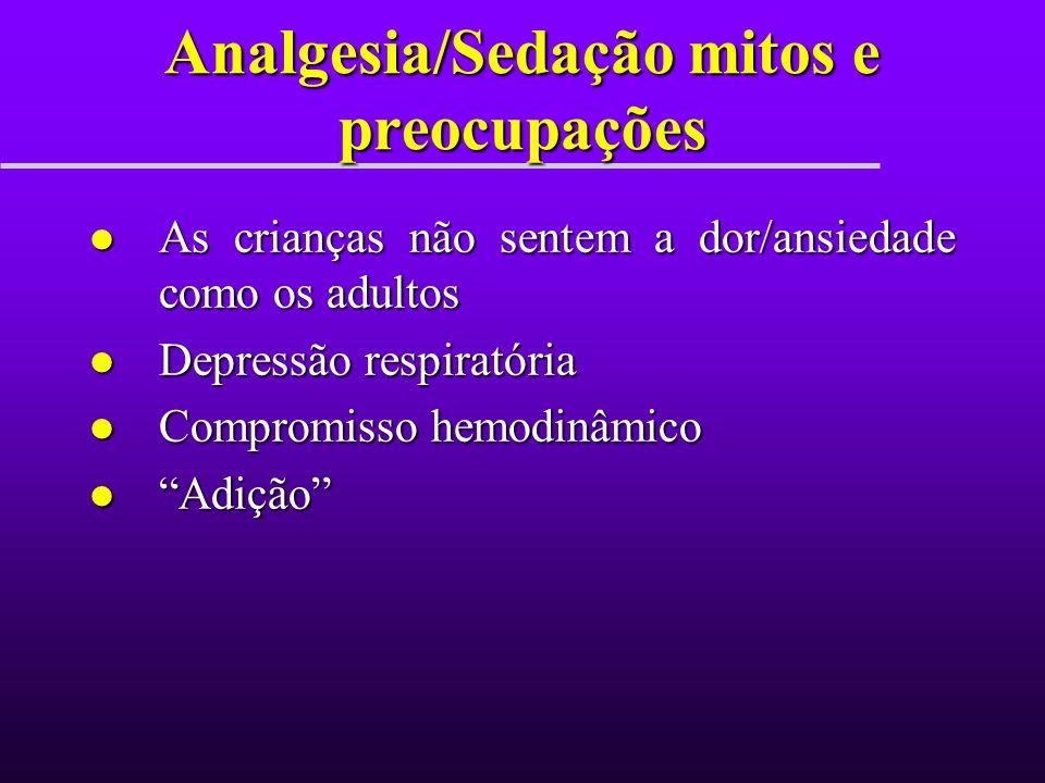 Analgesia/Sedação mitos e preocupações