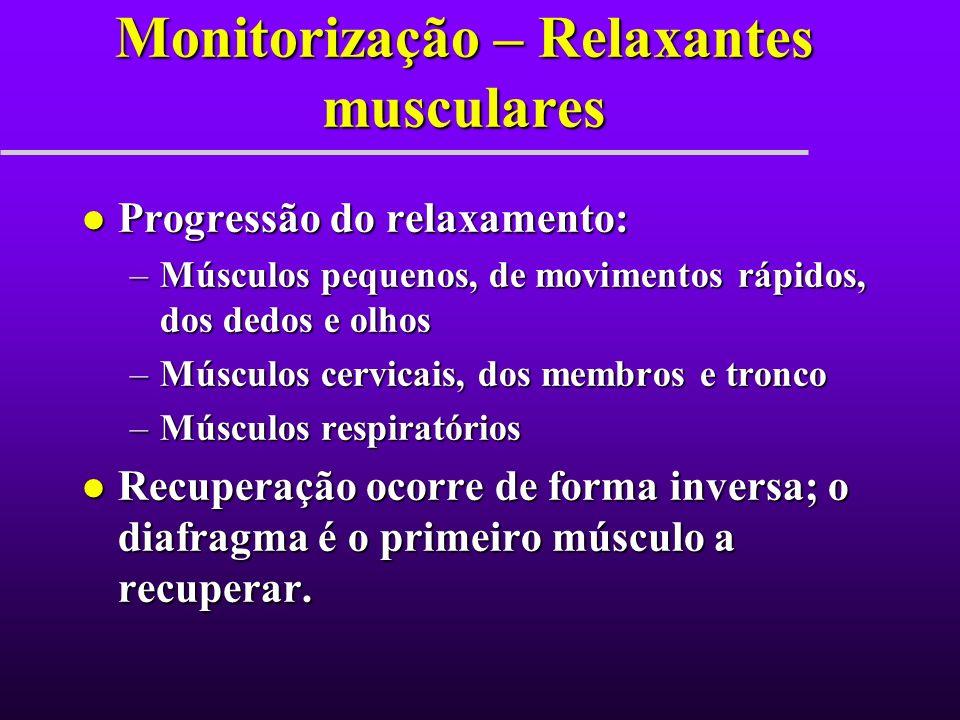 Monitorização – Relaxantes musculares