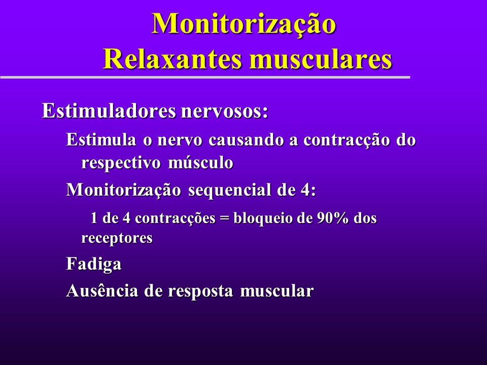 Monitorização Relaxantes musculares