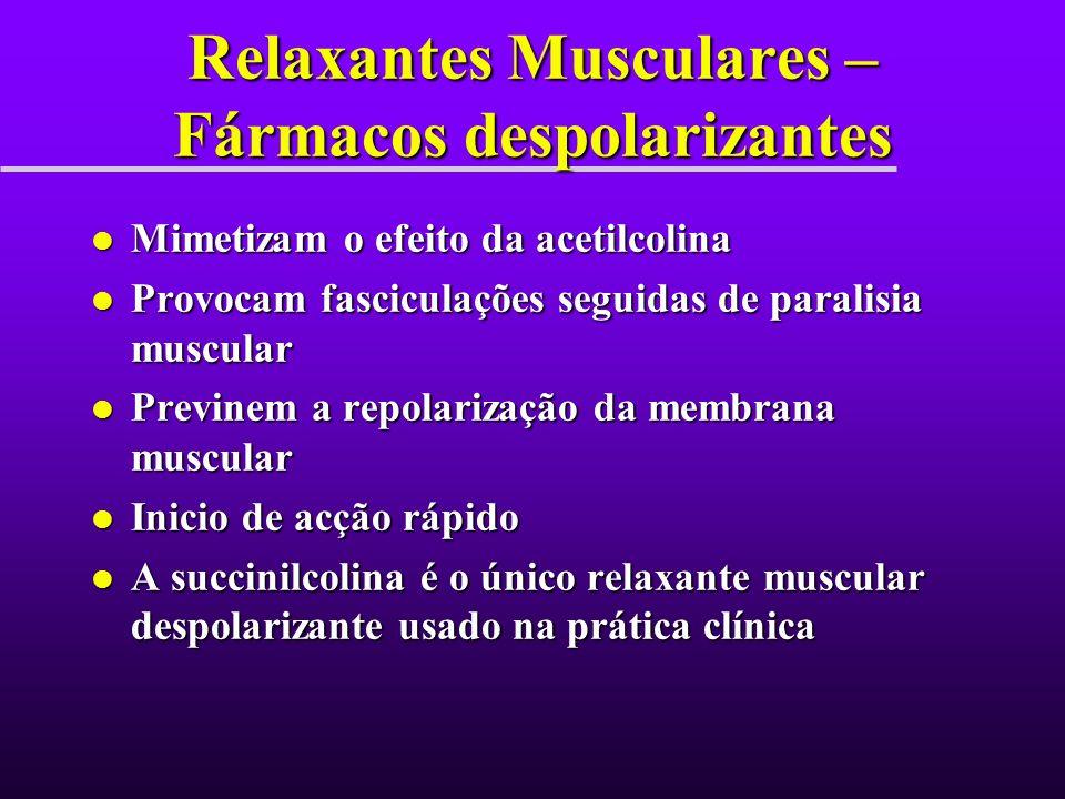 Relaxantes Musculares – Fármacos despolarizantes