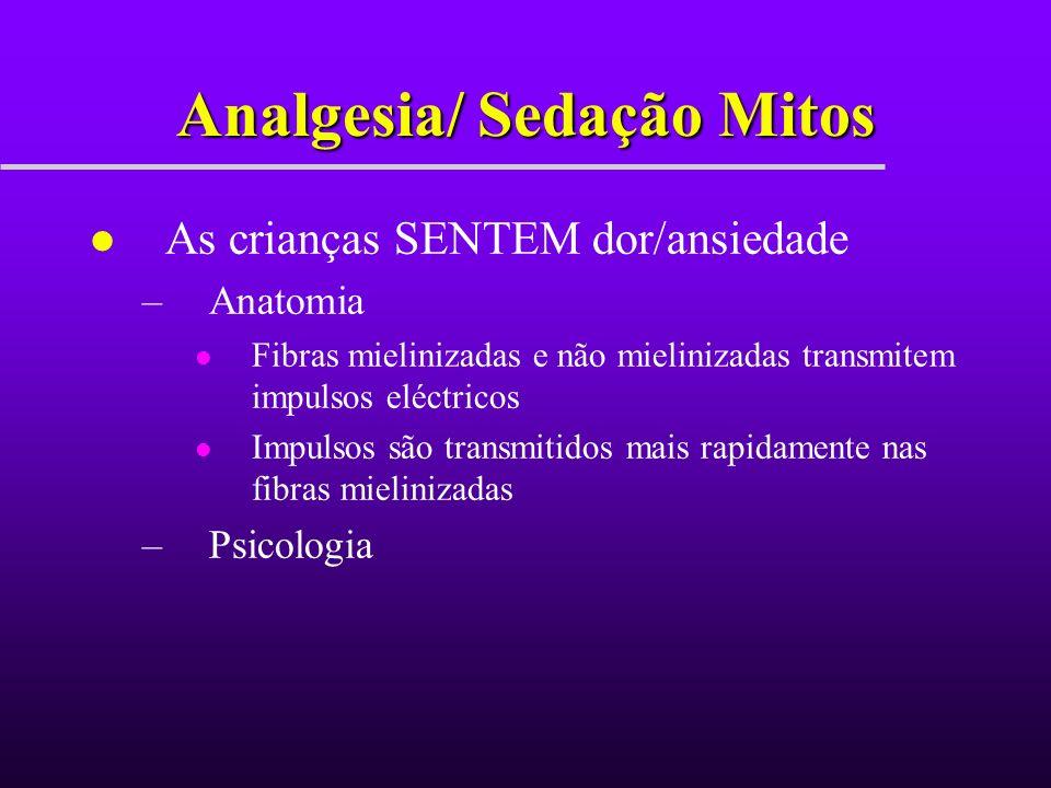 Analgesia/ Sedação Mitos