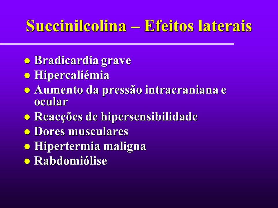 Succinilcolina – Efeitos laterais