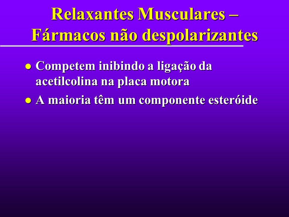 Relaxantes Musculares – Fármacos não despolarizantes