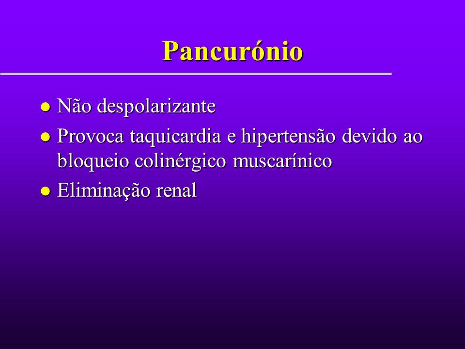 Pancurónio Não despolarizante