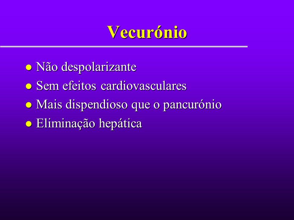 Vecurónio Não despolarizante Sem efeitos cardiovasculares