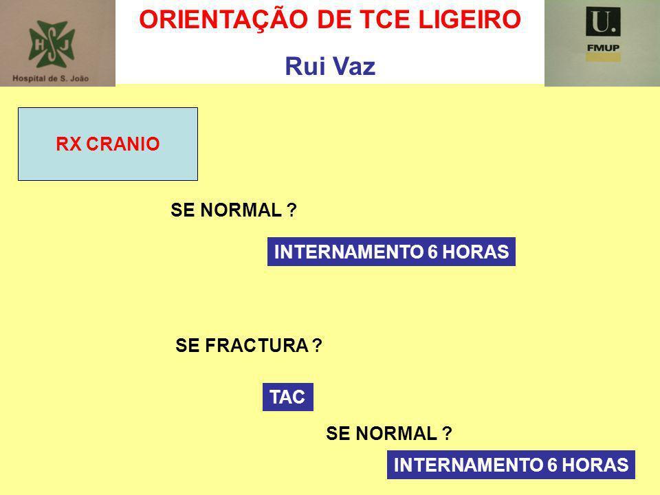ORIENTAÇÃO DE TCE LIGEIRO