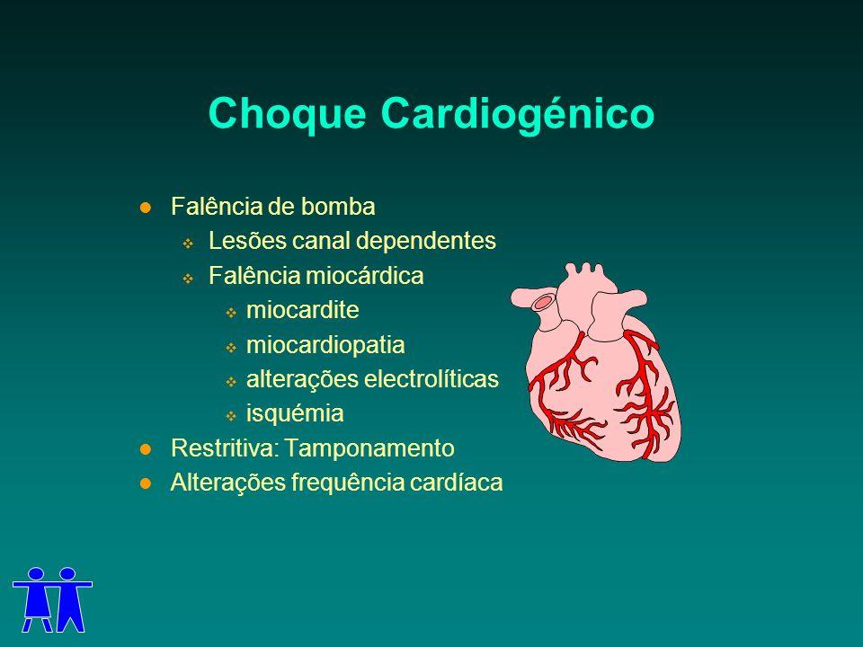 Choque Cardiogénico Falência de bomba Lesões canal dependentes