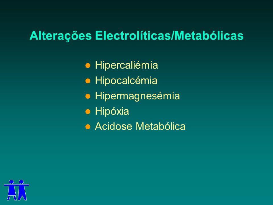 Alterações Electrolíticas/Metabólicas